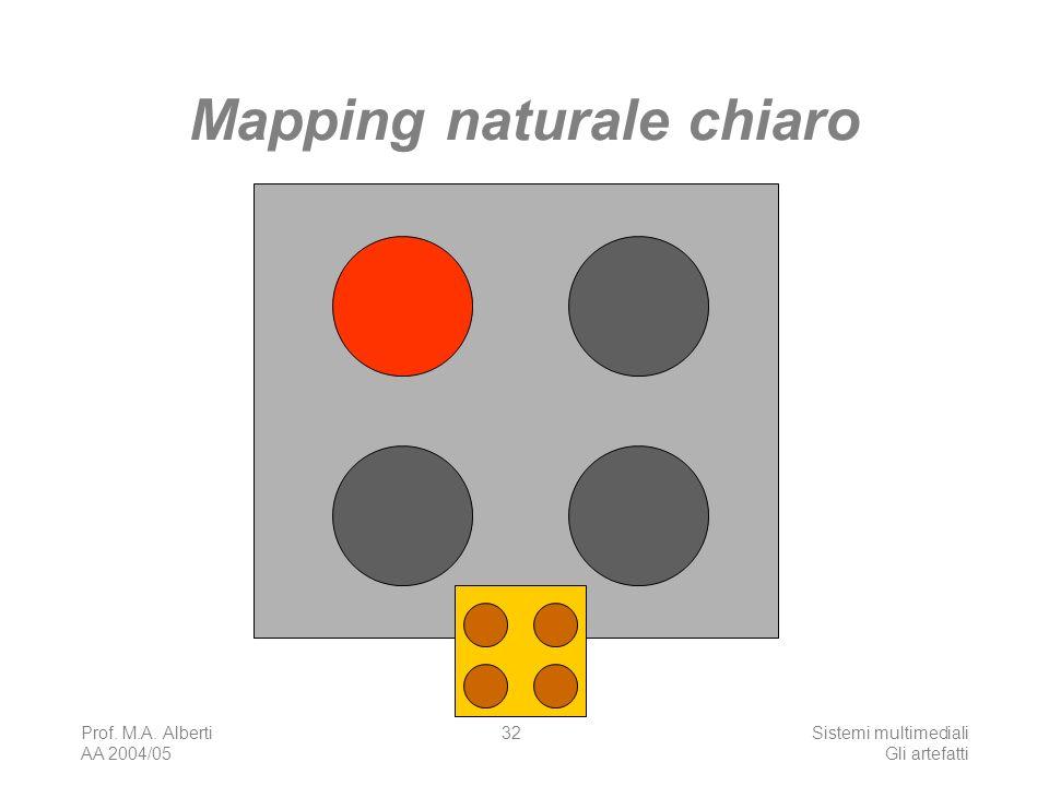 Prof. M.A. Alberti AA 2004/05 Sistemi multimediali Gli artefatti 32 Mapping naturale chiaro