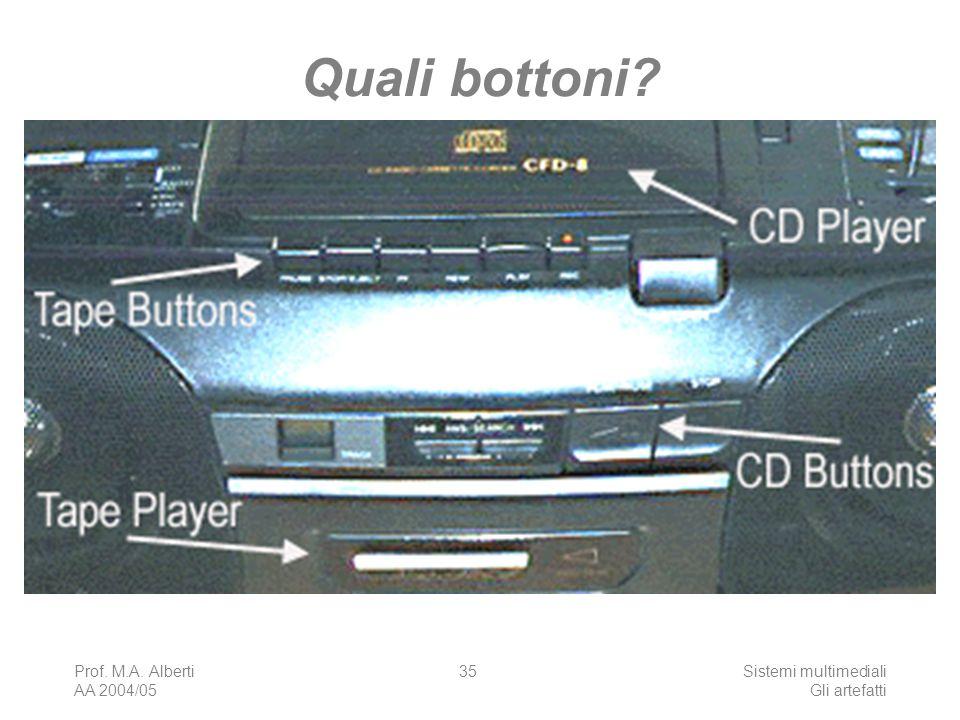 Prof. M.A. Alberti AA 2004/05 Sistemi multimediali Gli artefatti 35 Quali bottoni?