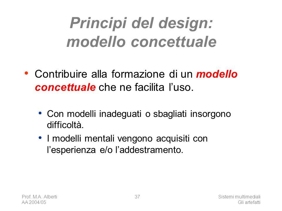 Prof. M.A. Alberti AA 2004/05 Sistemi multimediali Gli artefatti 37 Principi del design: modello concettuale Contribuire alla formazione di un modello