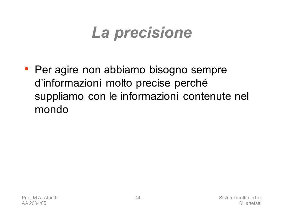 Prof. M.A. Alberti AA 2004/05 Sistemi multimediali Gli artefatti 44 La precisione Per agire non abbiamo bisogno sempre dinformazioni molto precise per