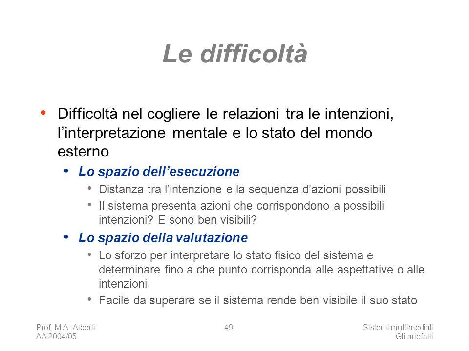 Prof. M.A. Alberti AA 2004/05 Sistemi multimediali Gli artefatti 49 Le difficoltà Difficoltà nel cogliere le relazioni tra le intenzioni, linterpretaz