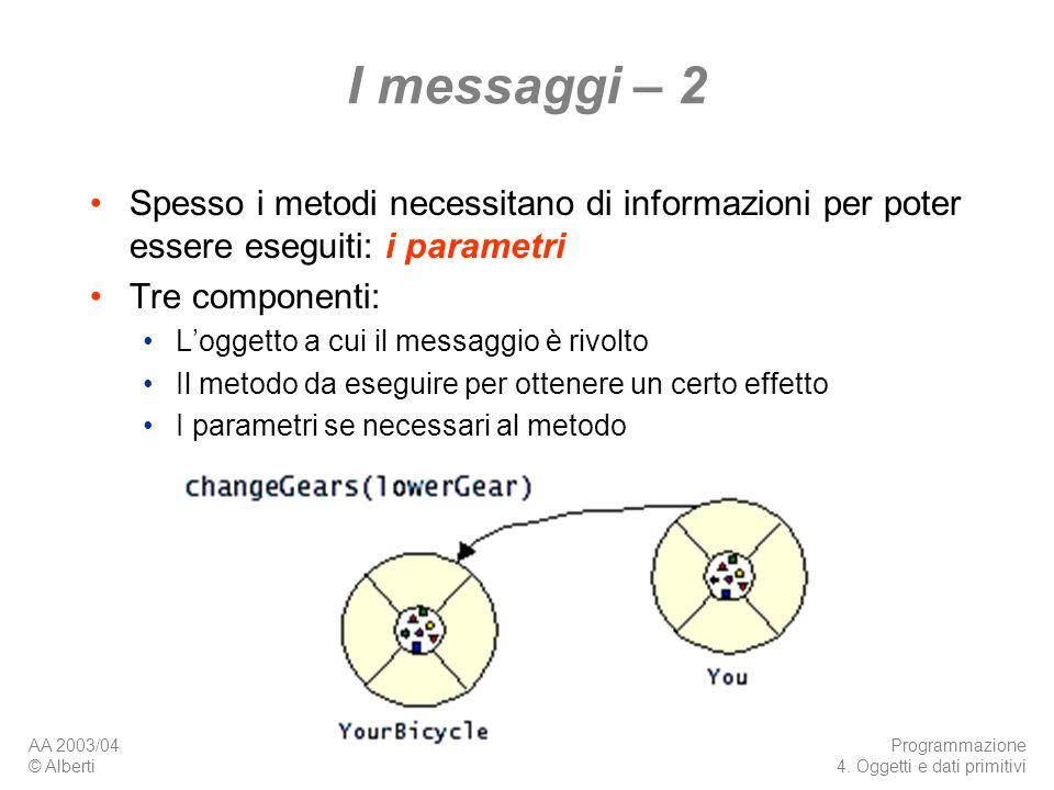 AA 2003/04 © Alberti Programmazione 4. Oggetti e dati primitivi 11 I messaggi – 2 Spesso i metodi necessitano di informazioni per poter essere eseguit