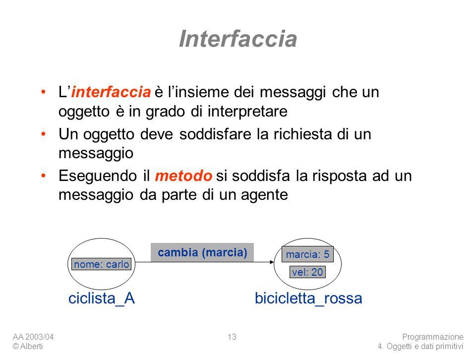 AA 2003/04 © Alberti Programmazione 4. Oggetti e dati primitivi 13 Interfaccia Linterfaccia è linsieme dei messaggi che un oggetto è in grado di inter