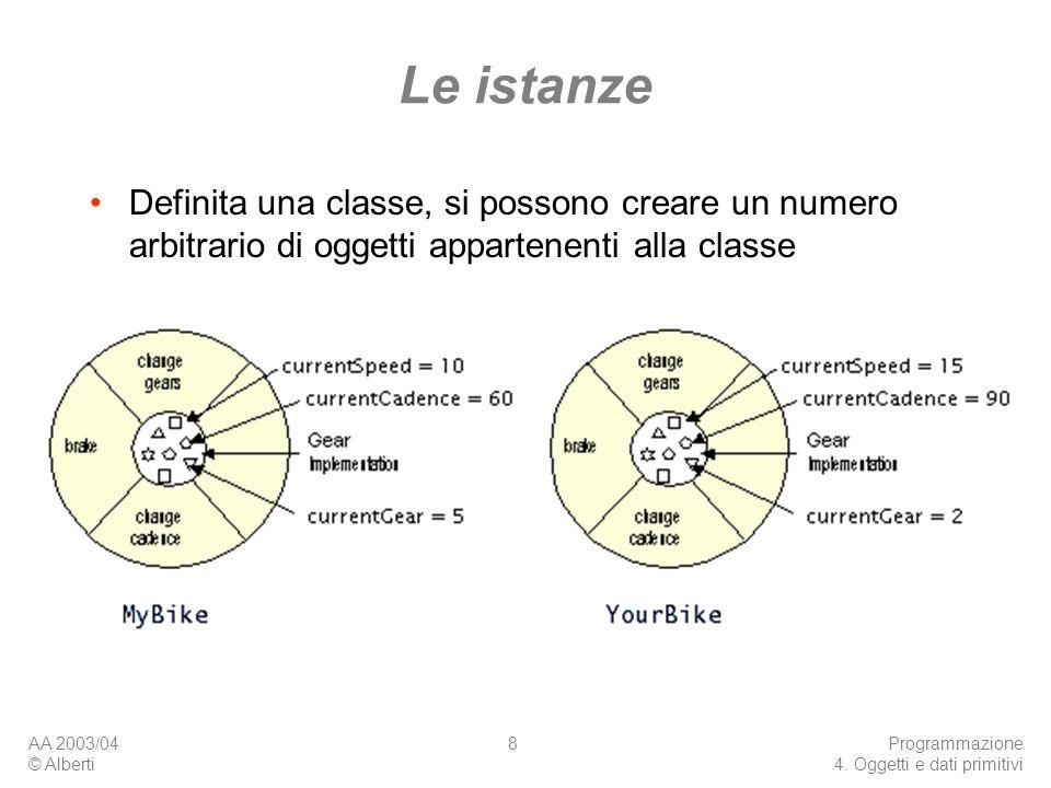 AA 2003/04 © Alberti Programmazione 4. Oggetti e dati primitivi 8 Le istanze Definita una classe, si possono creare un numero arbitrario di oggetti ap