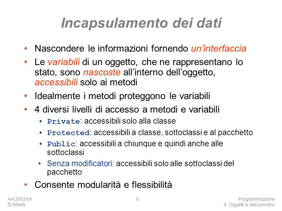 AA 2003/04 © Alberti Programmazione 4. Oggetti e dati primitivi 9 Incapsulamento dei dati Nascondere le informazioni fornendo uninterfaccia Le variabi