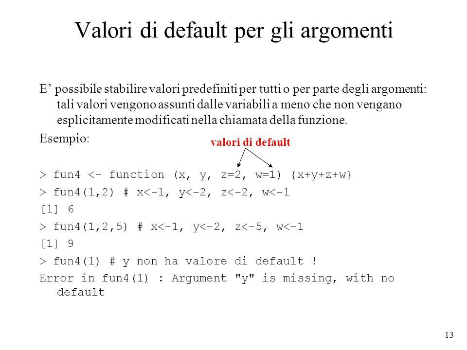 13 Valori di default per gli argomenti E possibile stabilire valori predefiniti per tutti o per parte degli argomenti: tali valori vengono assunti dalle variabili a meno che non vengano esplicitamente modificati nella chiamata della funzione.