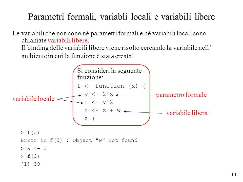 14 Parametri formali, variabli locali e variabili libere Le variabili che non sono nè parametri formali e nè variabili locali sono chiamate variabili libere.