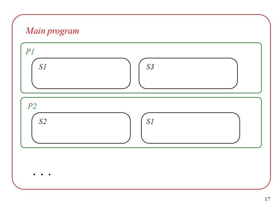 17 Main program P1 P2 S1S3 S2S1...