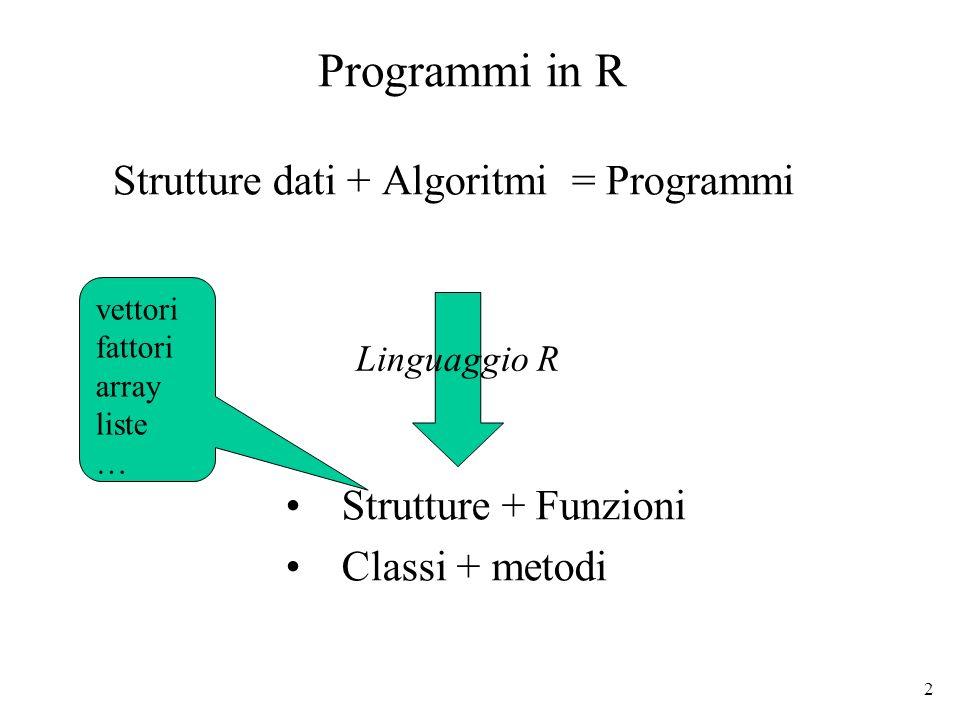 3 Modo di esecuzione dei programmi in R I programmi (sequenze di espressioni) possono essere eseguiti : –Interattivamente: ogni istruzione viene eseguita direttamente al prompt dei comandi –Non interattivamente: le espressioni sono lette da un file (tramite la funzione source) ed eseguite dall interprete una ad una in sequenza.