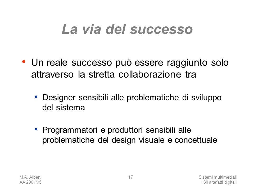 M.A. Alberti AA 2004/05 Sistemi multimediali Gli artefatti digitali 17 La via del successo Un reale successo può essere raggiunto solo attraverso la s