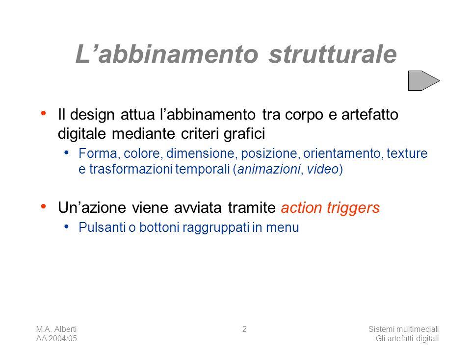 M.A. Alberti AA 2004/05 Sistemi multimediali Gli artefatti digitali 2 Labbinamento strutturale Il design attua labbinamento tra corpo e artefatto digi