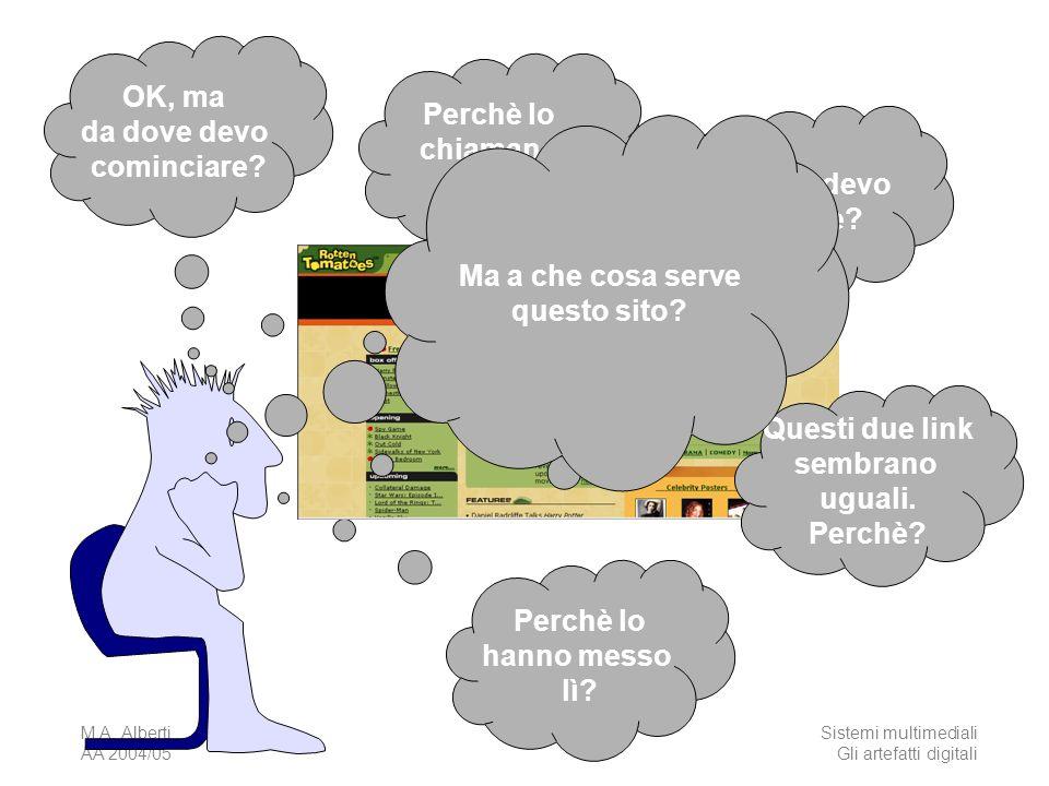 M.A. Alberti AA 2004/05 Sistemi multimediali Gli artefatti digitali 22 OK, ma da dove devo cominciare? Perchè lo hanno messo lì? Perchè lo chiamano co