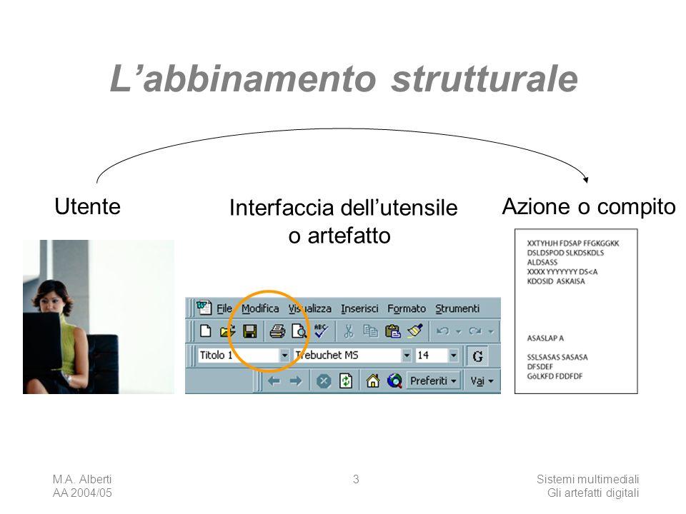M.A. Alberti AA 2004/05 Sistemi multimediali Gli artefatti digitali 3 Labbinamento strutturale Utente Azione o compito Interfaccia dellutensile o arte