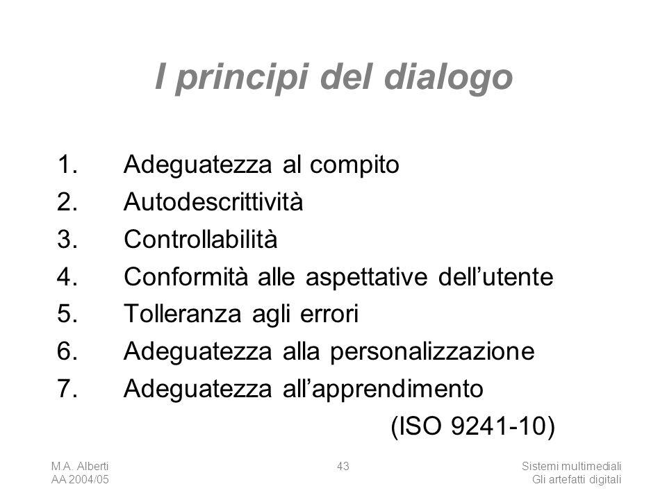 M.A. Alberti AA 2004/05 Sistemi multimediali Gli artefatti digitali 43 I principi del dialogo 1.Adeguatezza al compito 2.Autodescrittività 3.Controlla