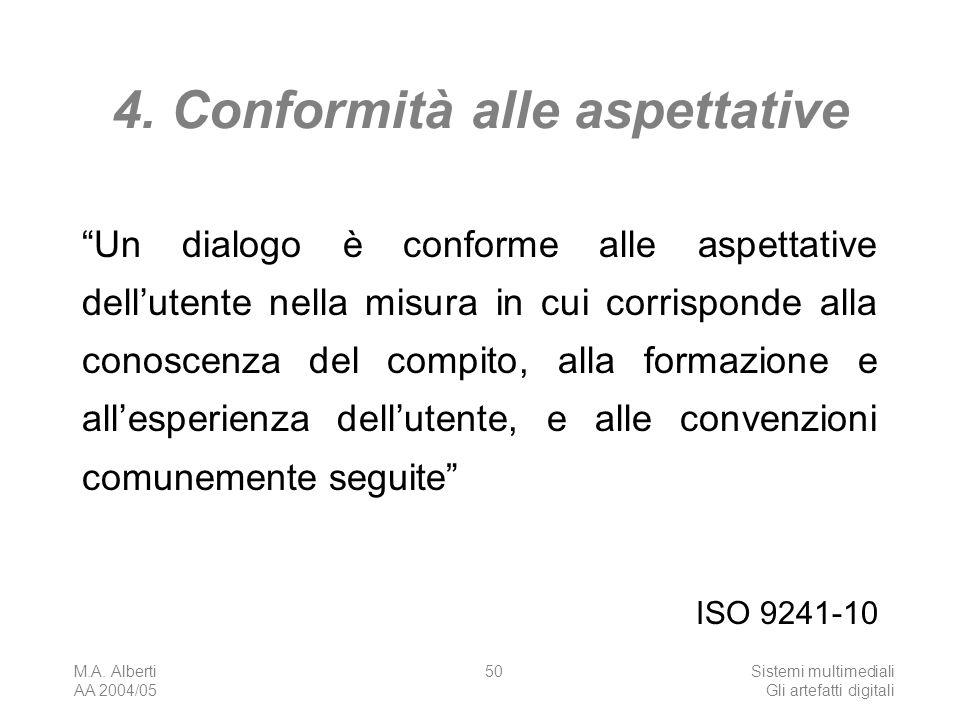 M.A. Alberti AA 2004/05 Sistemi multimediali Gli artefatti digitali 50 4. Conformità alle aspettative Un dialogo è conforme alle aspettative dellutent