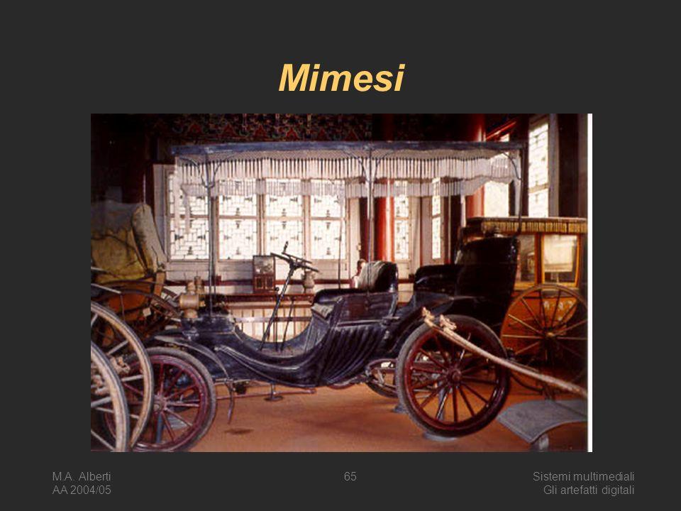 M.A. Alberti AA 2004/05 Sistemi multimediali Gli artefatti digitali 65 Mimesi