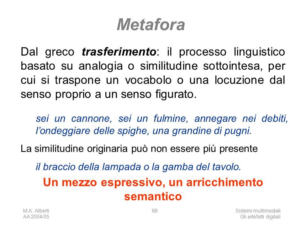 M.A. Alberti AA 2004/05 Sistemi multimediali Gli artefatti digitali 68 Metafora Dal greco trasferimento: il processo linguistico basato su analogia o