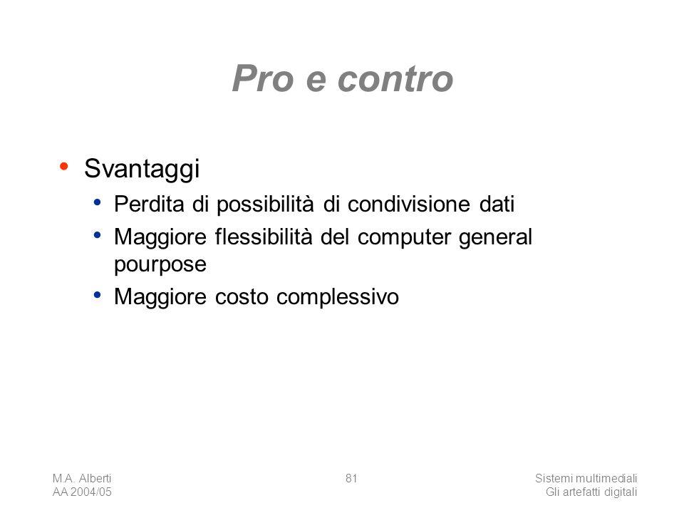 M.A. Alberti AA 2004/05 Sistemi multimediali Gli artefatti digitali 81 Pro e contro Svantaggi Perdita di possibilità di condivisione dati Maggiore fle