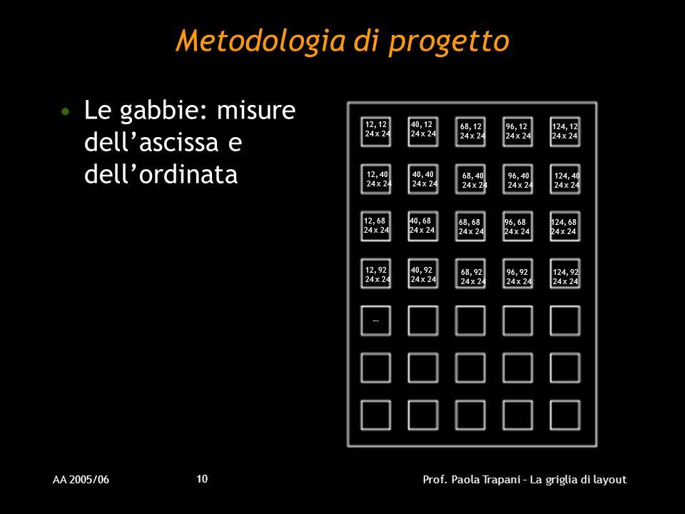 AA 2005/06Prof. Paola Trapani – La griglia di layout 10 Metodologia di progetto Le gabbie: misure dellascissa e dellordinata 12, 12 24 x 24 40, 12 24