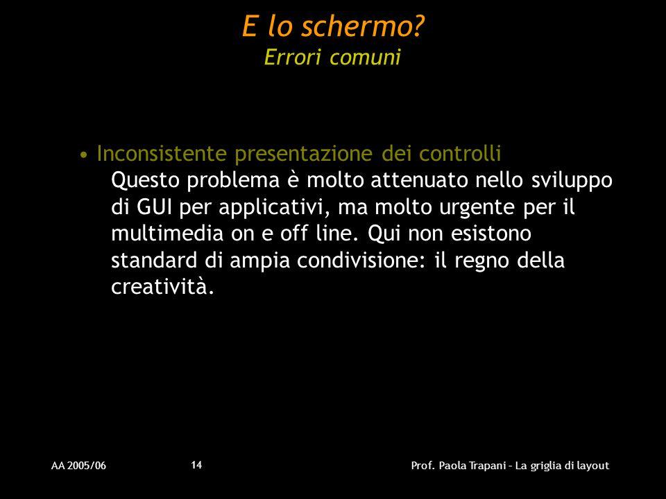 AA 2005/06Prof. Paola Trapani – La griglia di layout 14 Inconsistente presentazione dei controlli Questo problema è molto attenuato nello sviluppo di