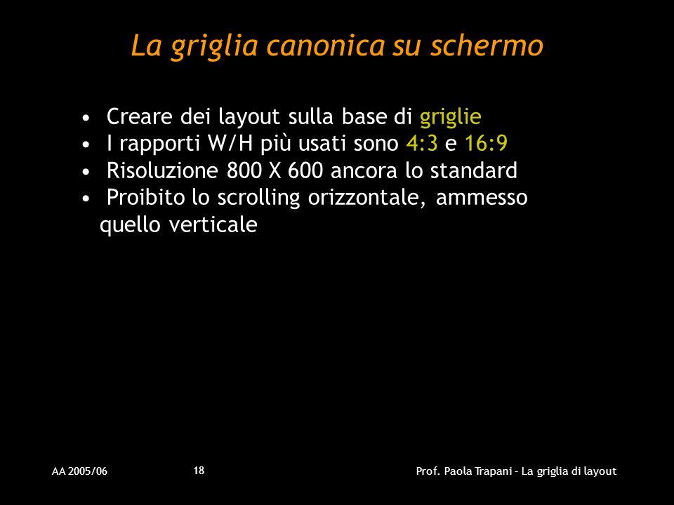 AA 2005/06Prof. Paola Trapani – La griglia di layout 18 La griglia canonica su schermo Creare dei layout sulla base di griglie I rapporti W/H più usat