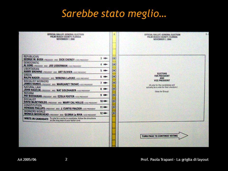 AA 2005/06Prof. Paola Trapani – La griglia di layout 2 Sarebbe stato meglio…