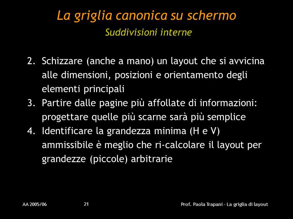 AA 2005/06Prof. Paola Trapani – La griglia di layout 21 La griglia canonica su schermo Suddivisioni interne 2.Schizzare (anche a mano) un layout che s