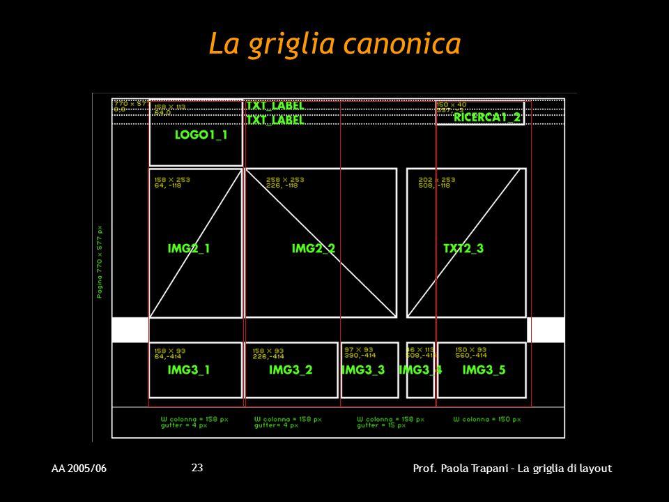 AA 2005/06Prof. Paola Trapani – La griglia di layout 23 La griglia canonica