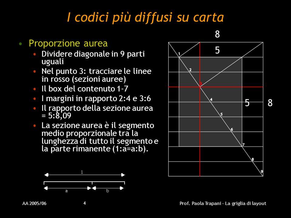 AA 2005/06Prof. Paola Trapani – La griglia di layout 4 I codici più diffusi su carta Proporzione aurea Dividere diagonale in 9 parti uguali Nel punto