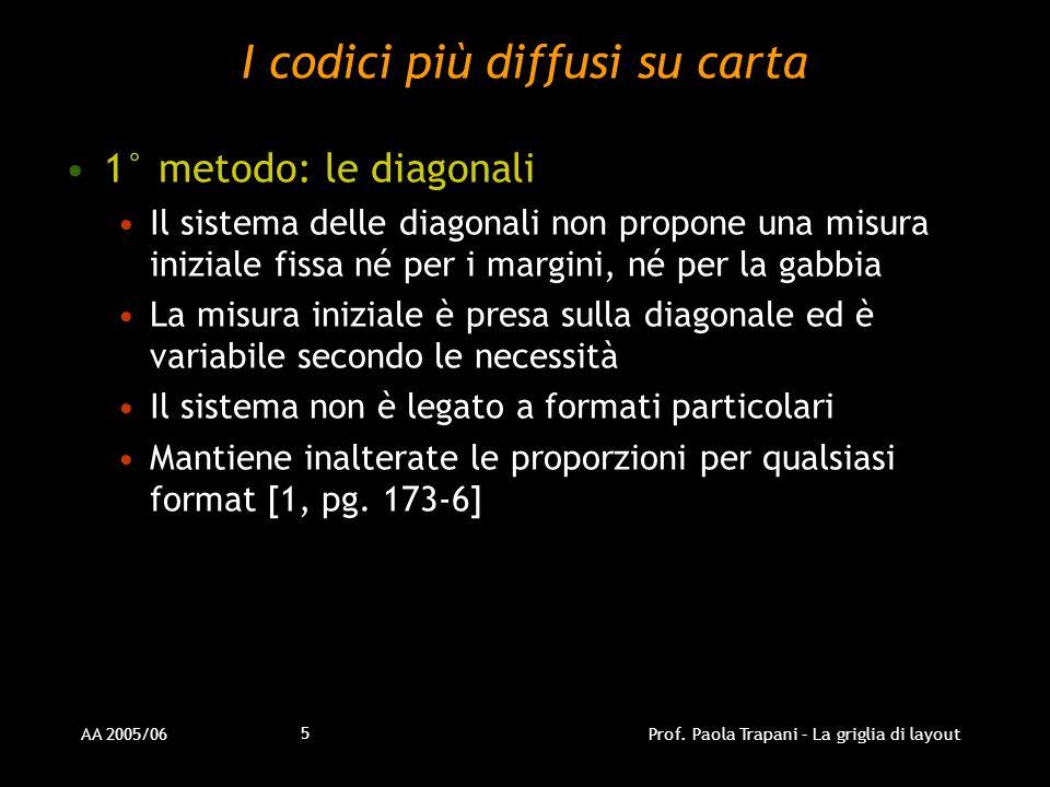 AA 2005/06Prof. Paola Trapani – La griglia di layout 5 I codici più diffusi su carta 1° metodo: le diagonali Il sistema delle diagonali non propone un
