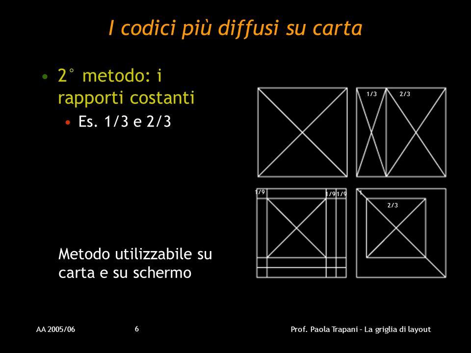 AA 2005/06Prof. Paola Trapani – La griglia di layout 6 I codici più diffusi su carta 2° metodo: i rapporti costanti Es. 1/3 e 2/3 1/32/3 1/9 1 2/3 Met