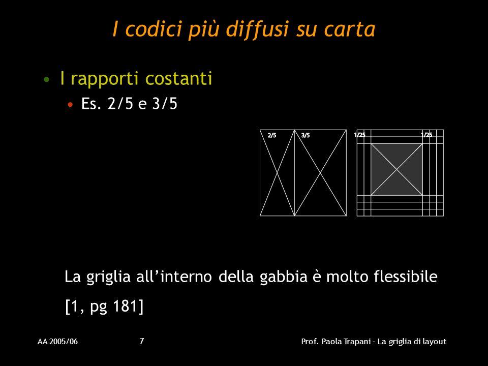 AA 2005/06Prof. Paola Trapani – La griglia di layout 7 I codici più diffusi su carta I rapporti costanti Es. 2/5 e 3/5 La griglia allinterno della gab