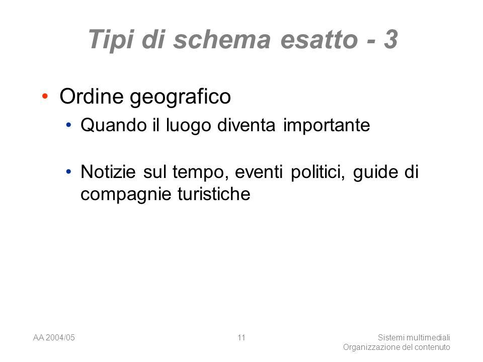 AA 2004/05Sistemi multimediali Organizzazione del contenuto 11 Tipi di schema esatto - 3 Ordine geografico Quando il luogo diventa importante Notizie sul tempo, eventi politici, guide di compagnie turistiche