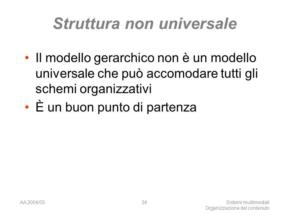 AA 2004/05Sistemi multimediali Organizzazione del contenuto 34 Struttura non universale Il modello gerarchico non è un modello universale che può accomodare tutti gli schemi organizzativi È un buon punto di partenza