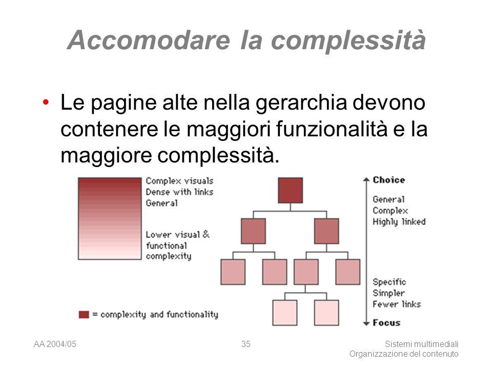 AA 2004/05Sistemi multimediali Organizzazione del contenuto 35 Accomodare la complessità Le pagine alte nella gerarchia devono contenere le maggiori funzionalità e la maggiore complessità.