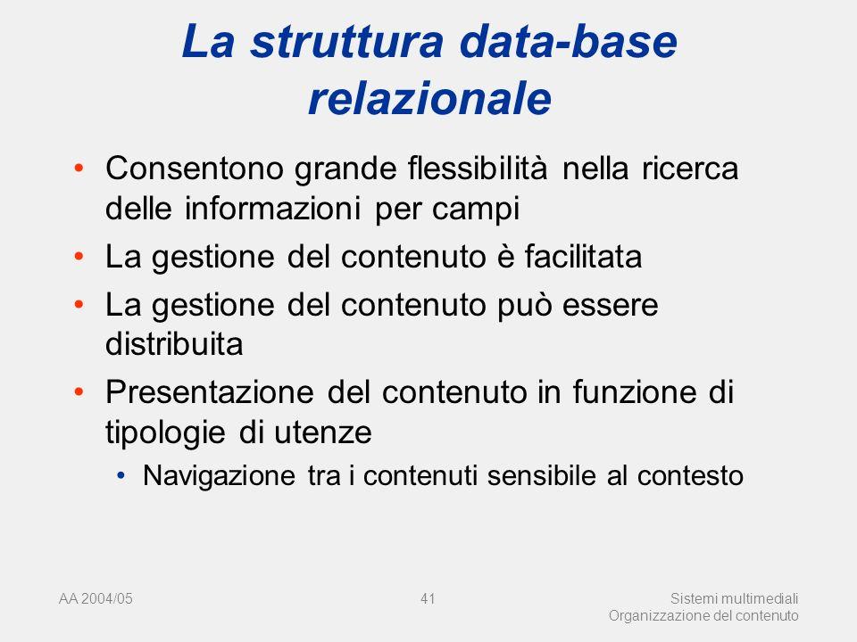 AA 2004/05Sistemi multimediali Organizzazione del contenuto 41 La struttura data-base relazionale Consentono grande flessibilità nella ricerca delle informazioni per campi La gestione del contenuto è facilitata La gestione del contenuto può essere distribuita Presentazione del contenuto in funzione di tipologie di utenze Navigazione tra i contenuti sensibile al contesto