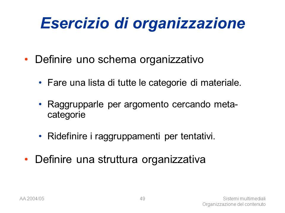 AA 2004/05Sistemi multimediali Organizzazione del contenuto 49 Esercizio di organizzazione Definire uno schema organizzativo Fare una lista di tutte le categorie di materiale.