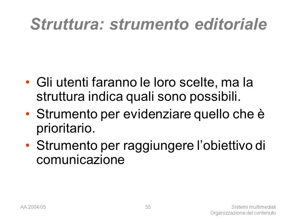 AA 2004/05Sistemi multimediali Organizzazione del contenuto 55 Struttura: strumento editoriale Gli utenti faranno le loro scelte, ma la struttura indica quali sono possibili.