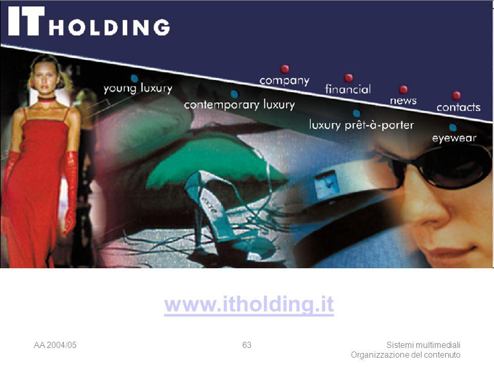 AA 2004/05Sistemi multimediali Organizzazione del contenuto 63 www.itholding.it