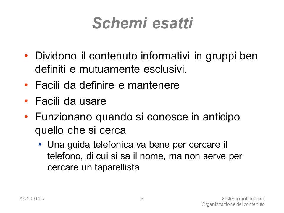 AA 2004/05Sistemi multimediali Organizzazione del contenuto 8 Schemi esatti Dividono il contenuto informativi in gruppi ben definiti e mutuamente esclusivi.