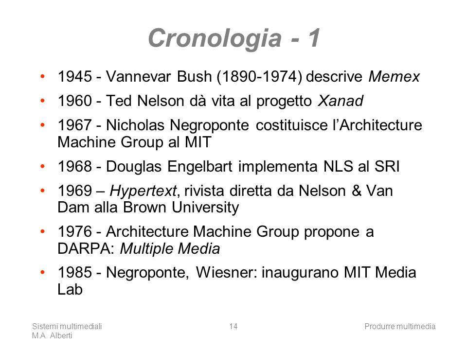 Sistemi multimediali M.A. Alberti Produrre multimedia14 Cronologia - 1 1945 - Vannevar Bush (1890-1974) descrive Memex 1960 - Ted Nelson dà vita al pr