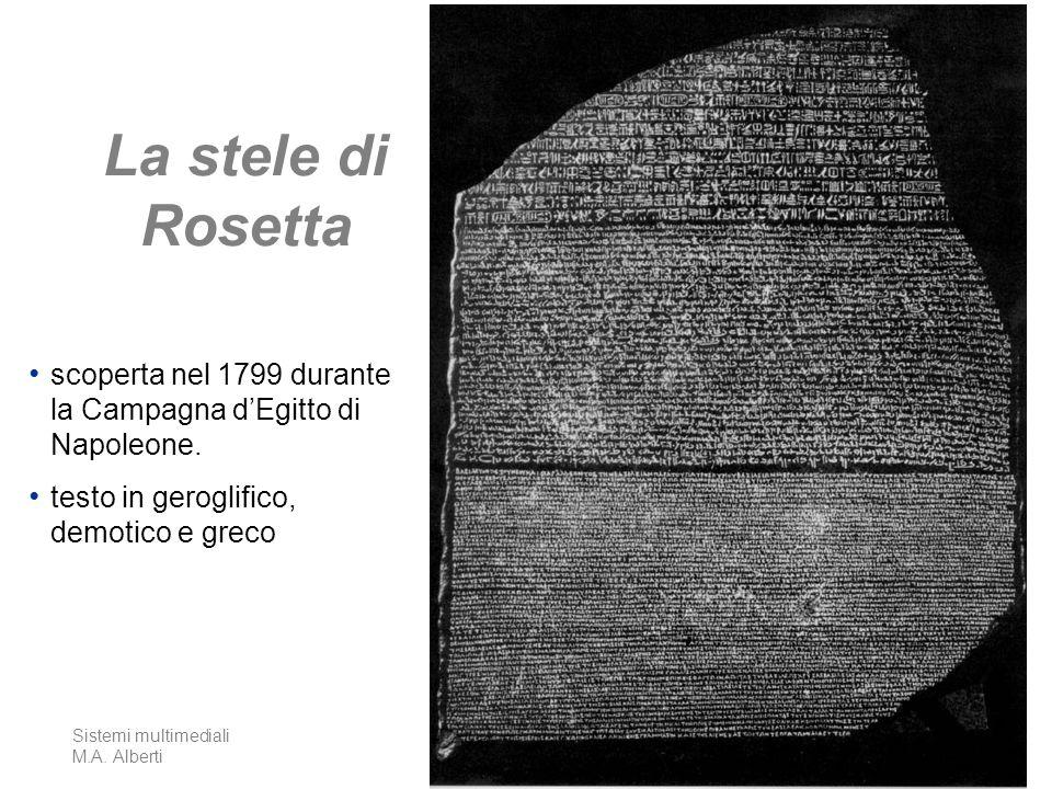 Sistemi multimediali M.A. Alberti Produrre multimedia22 La stele di Rosetta scoperta nel 1799 durante la Campagna dEgitto di Napoleone. testo in gerog