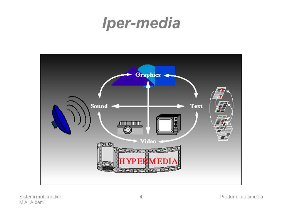 Sistemi multimediali M.A. Alberti Produrre multimedia25