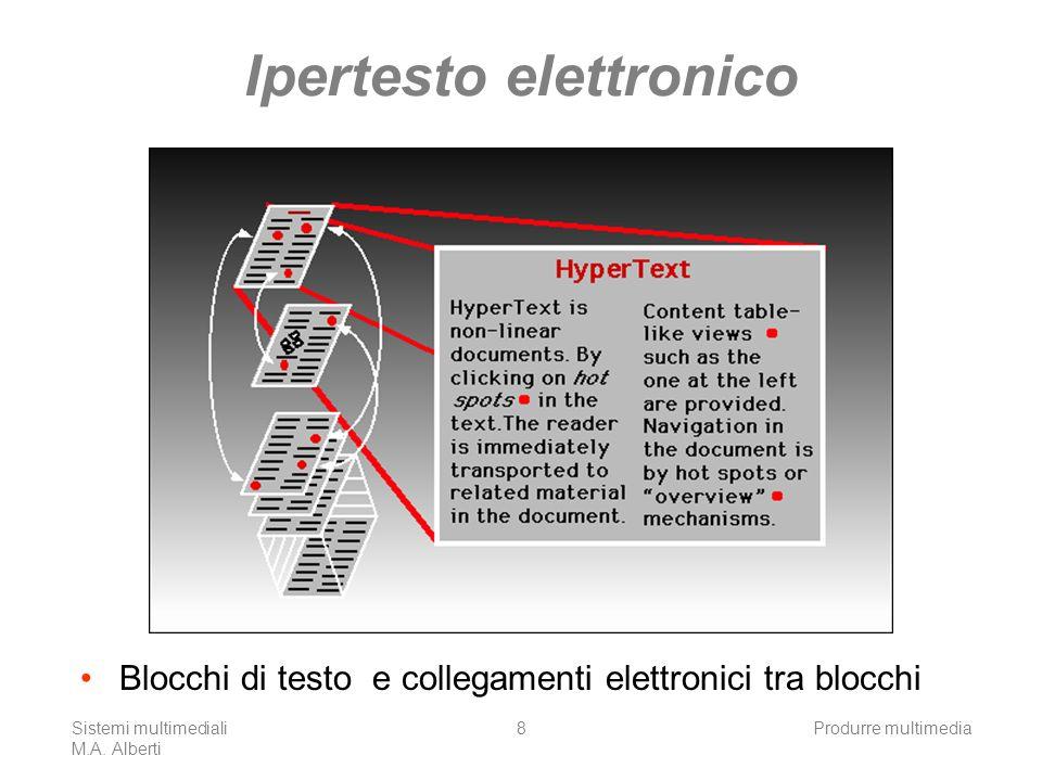 Sistemi multimediali M.A. Alberti Produrre multimedia8 Ipertesto elettronico Blocchi di testo e collegamenti elettronici tra blocchi