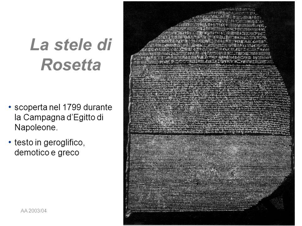 AA 2003/04Sistemi multimediali Progettare linterattività 6 La stele di Rosetta scoperta nel 1799 durante la Campagna dEgitto di Napoleone.