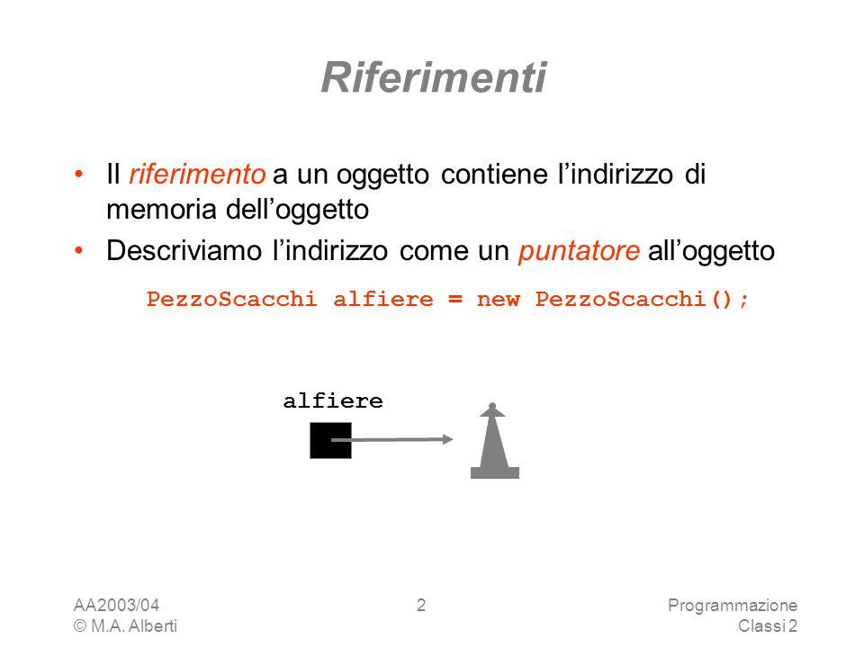 AA2003/04 © M.A. Alberti Programmazione Classi 2 2 Riferimenti Il riferimento a un oggetto contiene lindirizzo di memoria delloggetto Descriviamo lind