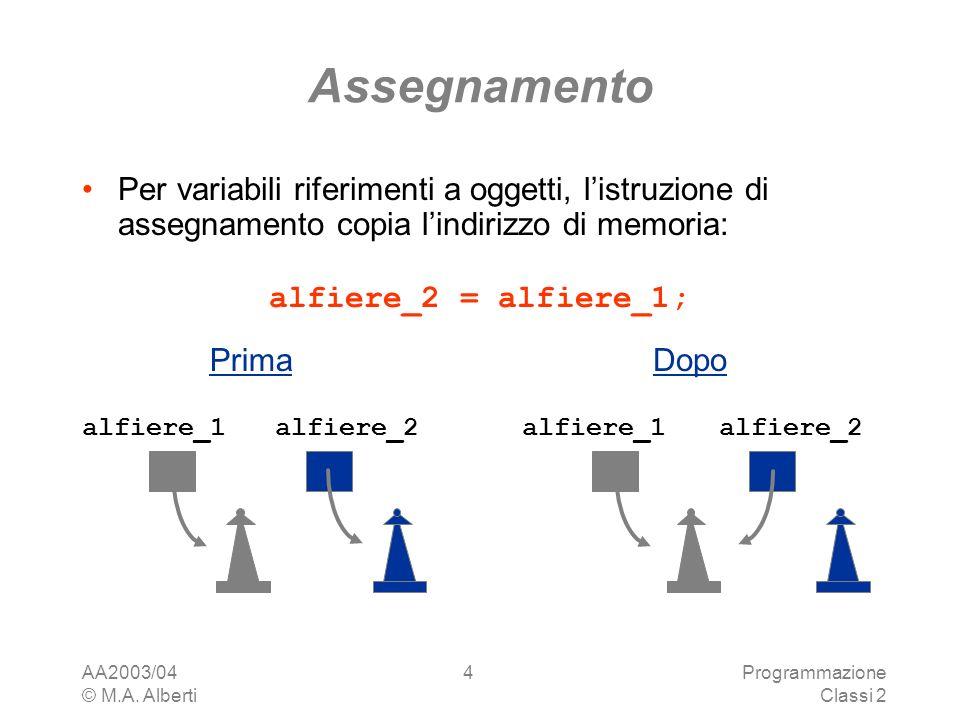 AA2003/04 © M.A. Alberti Programmazione Classi 2 4 Assegnamento Per variabili riferimenti a oggetti, listruzione di assegnamento copia lindirizzo di m