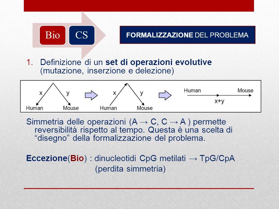 BioCS FORMALIZZAZIONE DEL PROBLEMA 1.Definizione di un set di operazioni evolutive (mutazione, inserzione e delezione) Simmetria delle operazioni (A C
