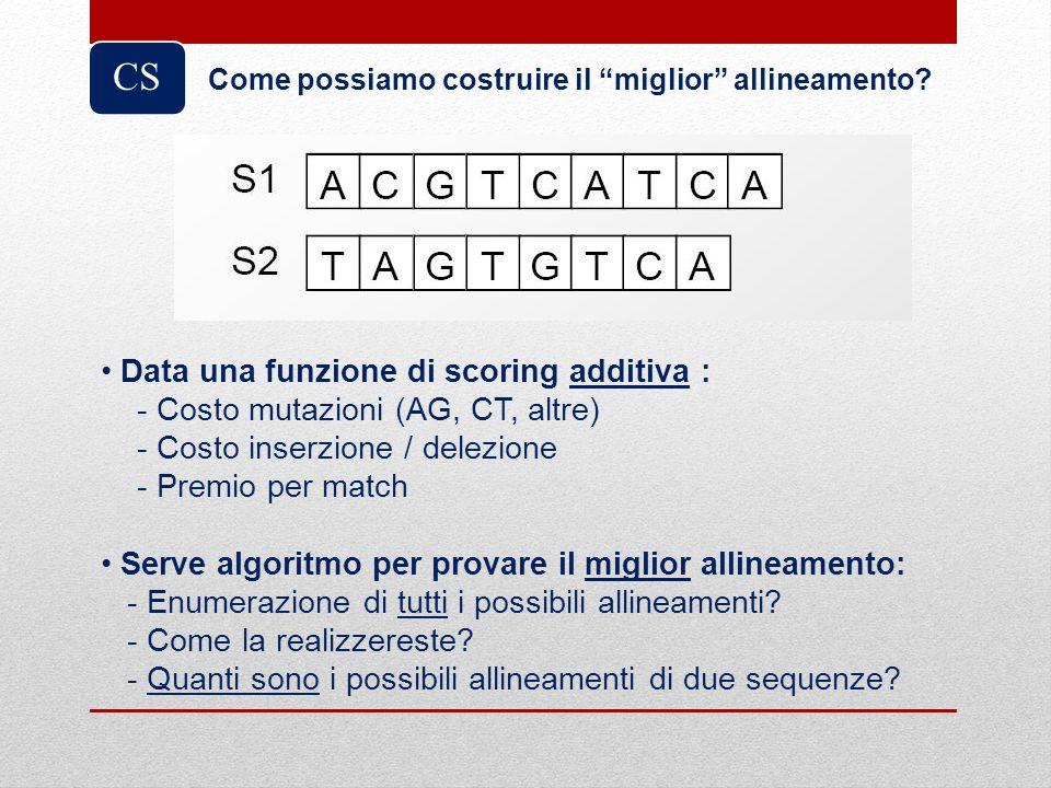 CS Data una funzione di scoring additiva : - Costo mutazioni (AG, CT, altre) - Costo inserzione / delezione - Premio per match Serve algoritmo per pro