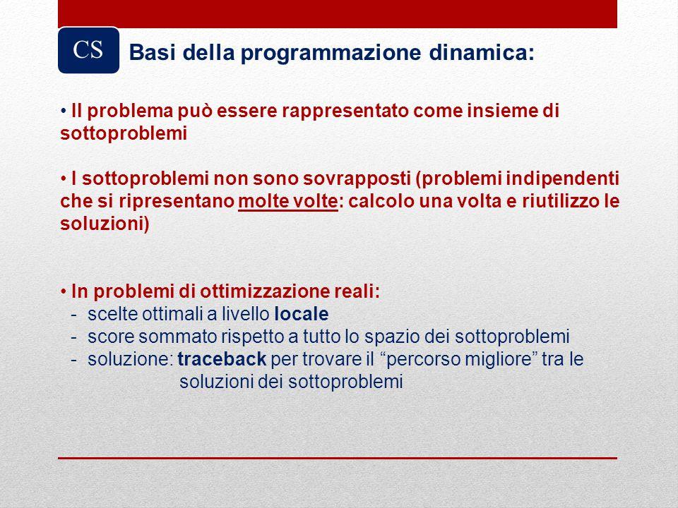 CS Il problema può essere rappresentato come insieme di sottoproblemi I sottoproblemi non sono sovrapposti (problemi indipendenti che si ripresentano